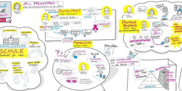 Das Thüringer Cluster der IT-Unternehmen und Fachleute aus Schulen und Schulverwaltung über Digitalisierung in der Schule